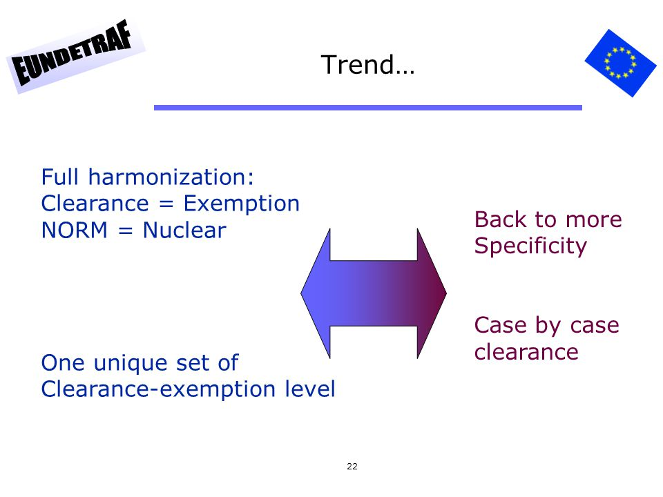Trend… Full harmonization: Clearance = Exemption NORM = Nuclear