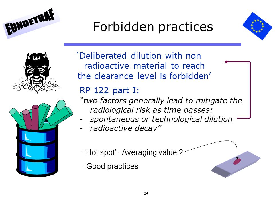 Forbidden practices 'Deliberated dilution with non radioactive material to reach the clearance level is forbidden'