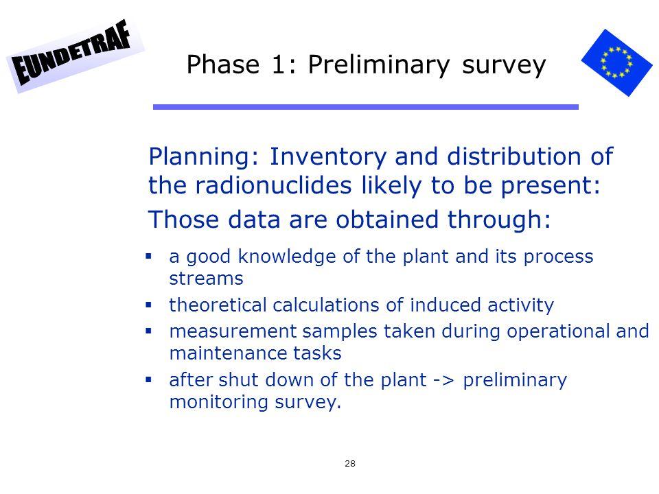 Phase 1: Preliminary survey