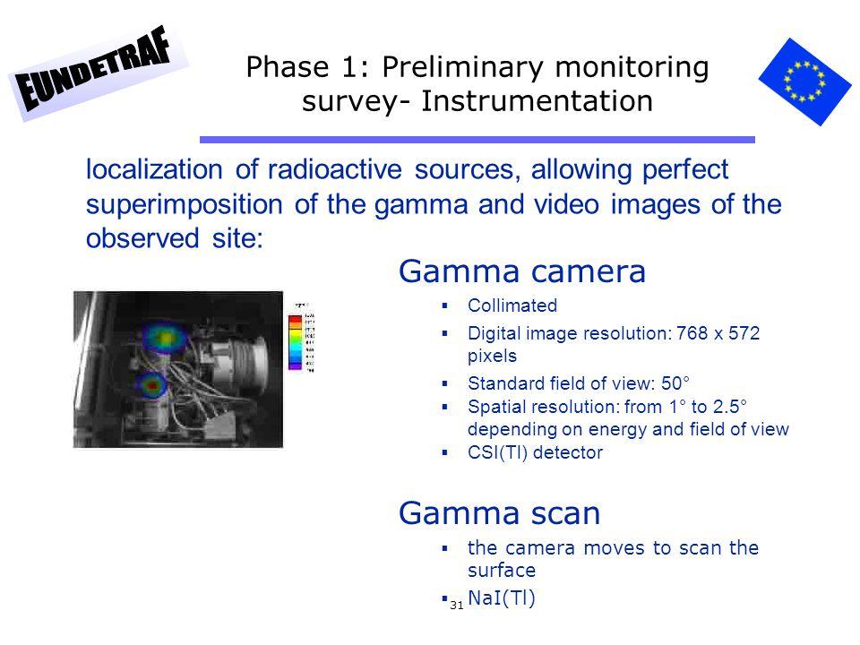 Phase 1: Preliminary monitoring survey- Instrumentation