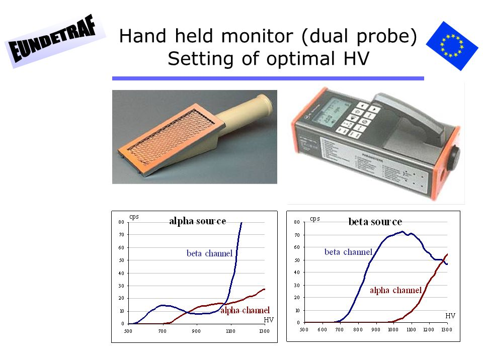 Hand held monitor (dual probe) Setting of optimal HV