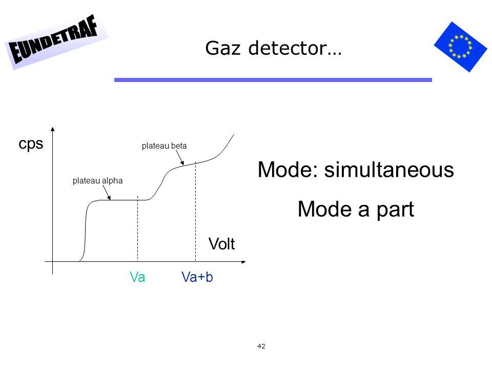 Mode: simultaneous Mode a part Gaz detector… cps Volt Va+b Va