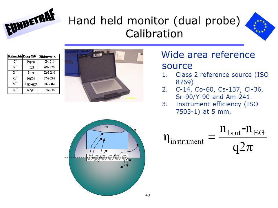 Hand held monitor (dual probe) Calibration