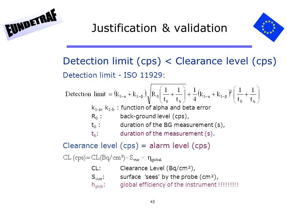 Justification & validation