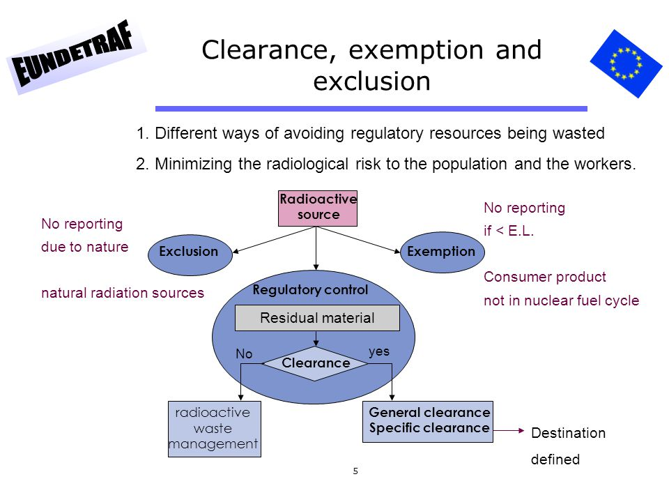 Clearance, exemption and exclusion