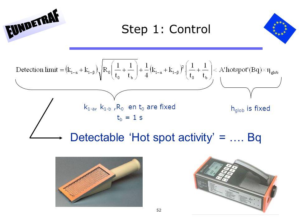 Detectable 'Hot spot activity' = …. Bq