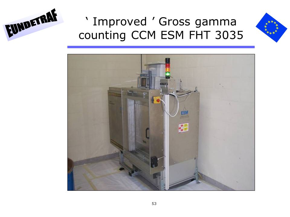 ' Improved ' Gross gamma counting CCM ESM FHT 3035