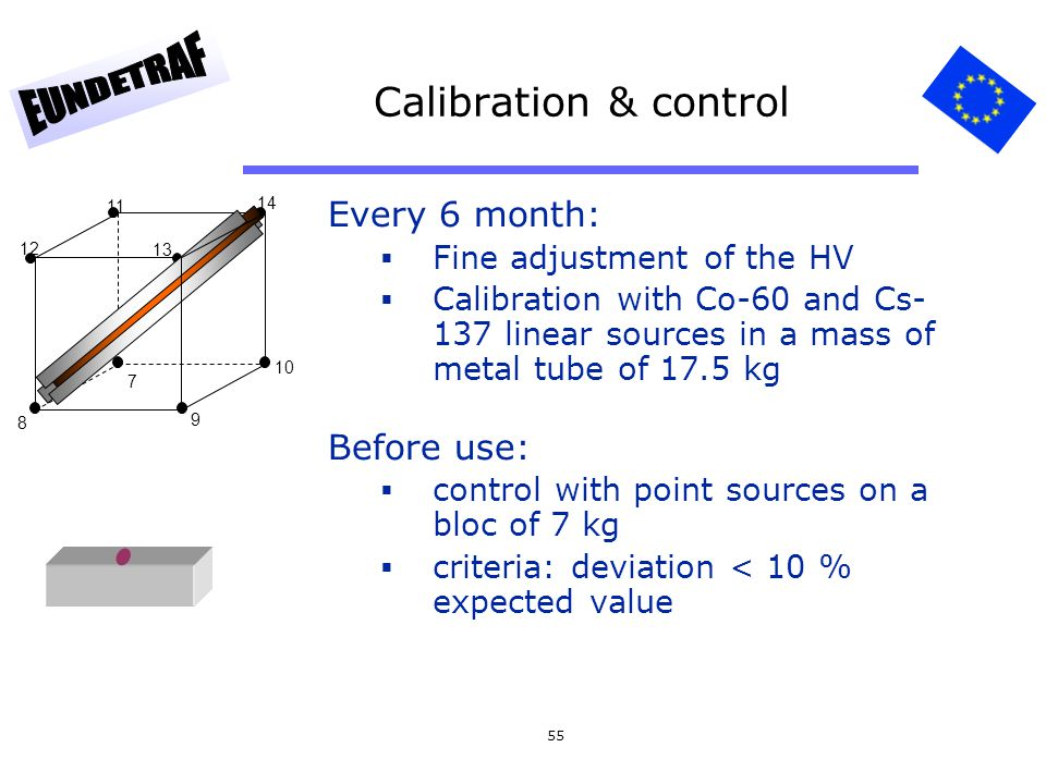 Calibration & control Every 6 month: Before use: