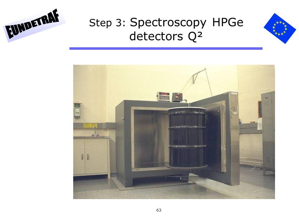 Step 3: Spectroscopy HPGe detectors Q²