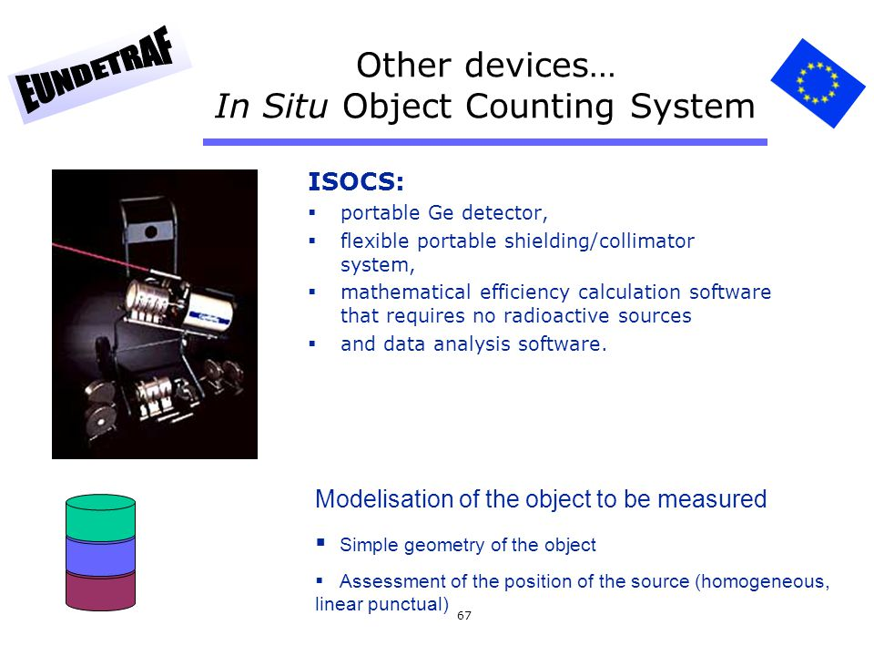 Other devices… In Situ Object Counting System