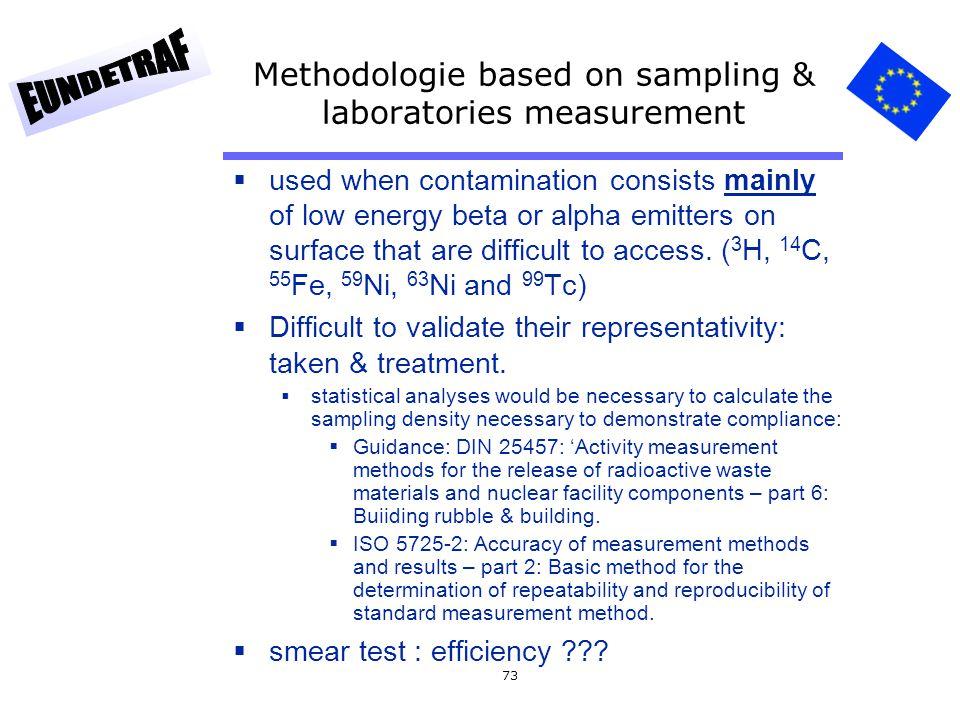 Methodologie based on sampling & laboratories measurement