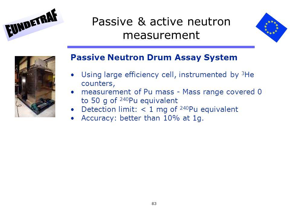 Passive & active neutron measurement