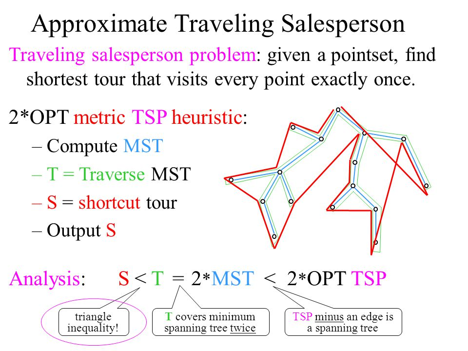 Approximate Traveling Salesperson