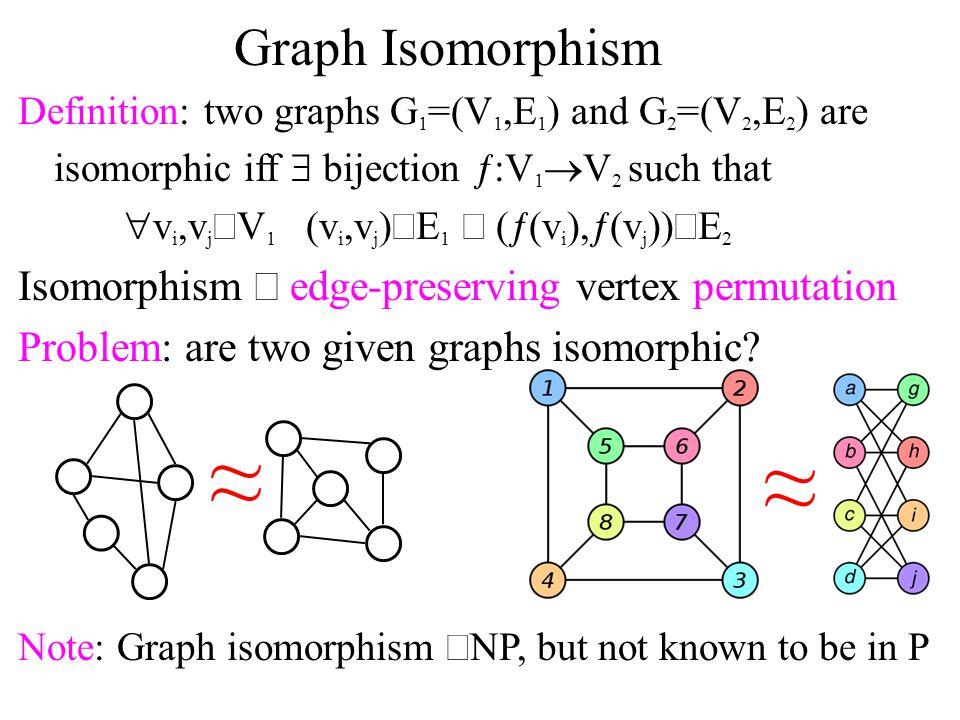 ≈ ≈ Graph Isomorphism Isomorphism º edge-preserving vertex permutation