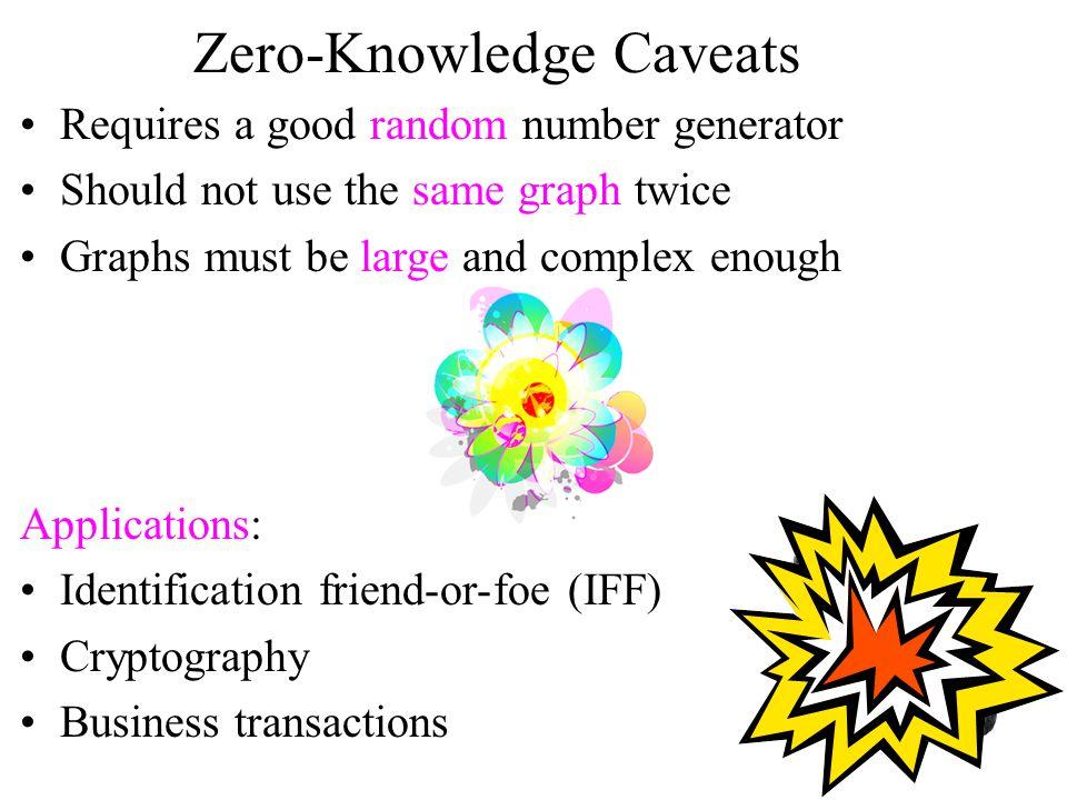Zero-Knowledge Caveats