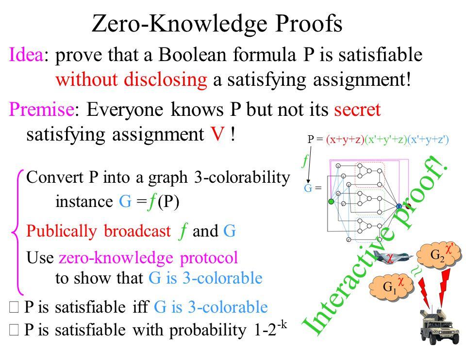 Zero-Knowledge Proofs