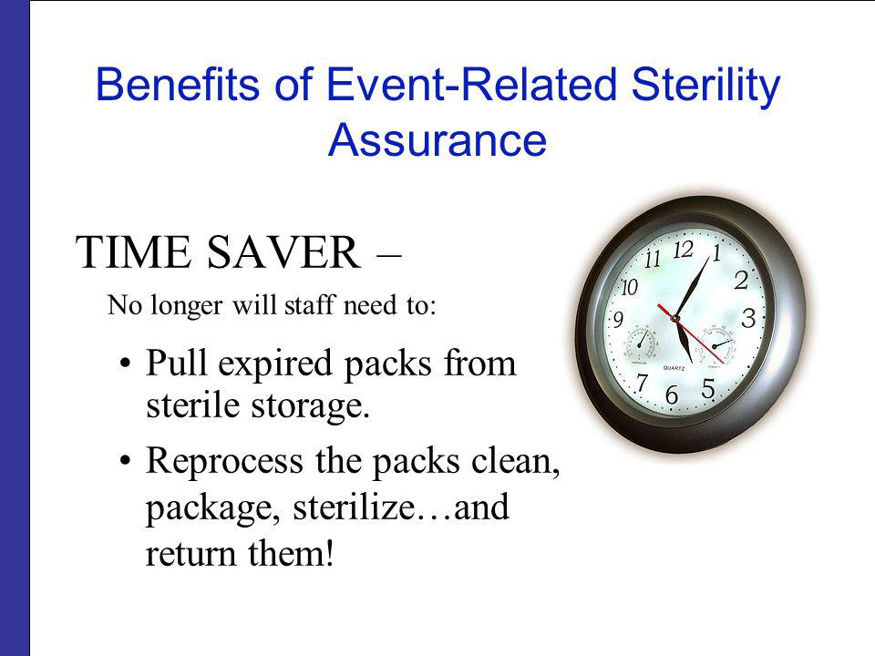 Benefits of Event-Related Sterility Assurance