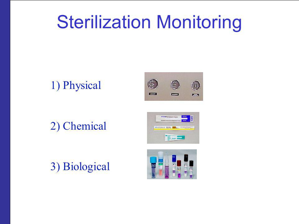 Sterilization Monitoring