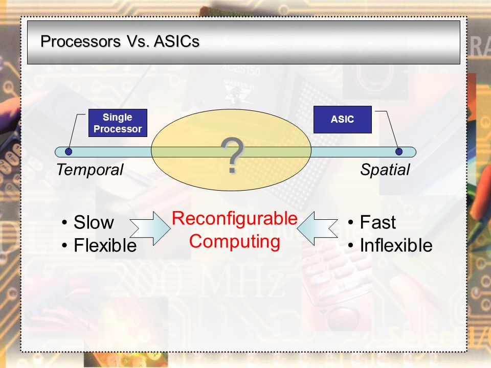 Slow Flexible Fast Inflexible Reconfigurable Computing