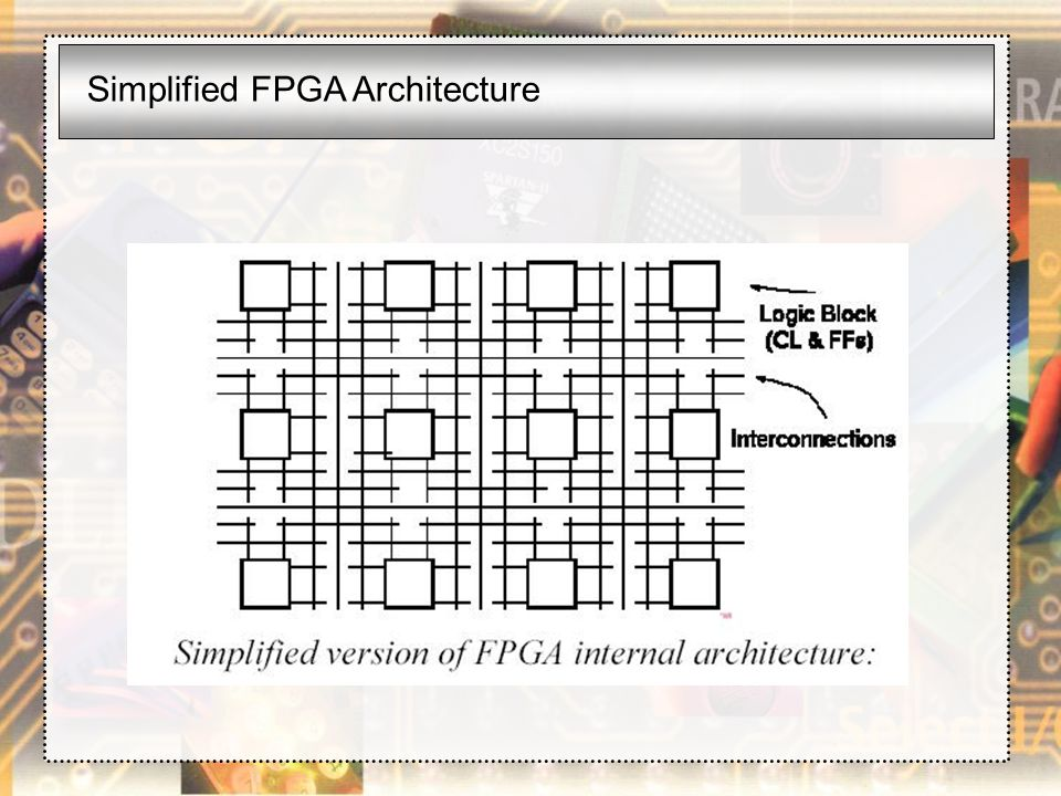 Simplified FPGA Architecture
