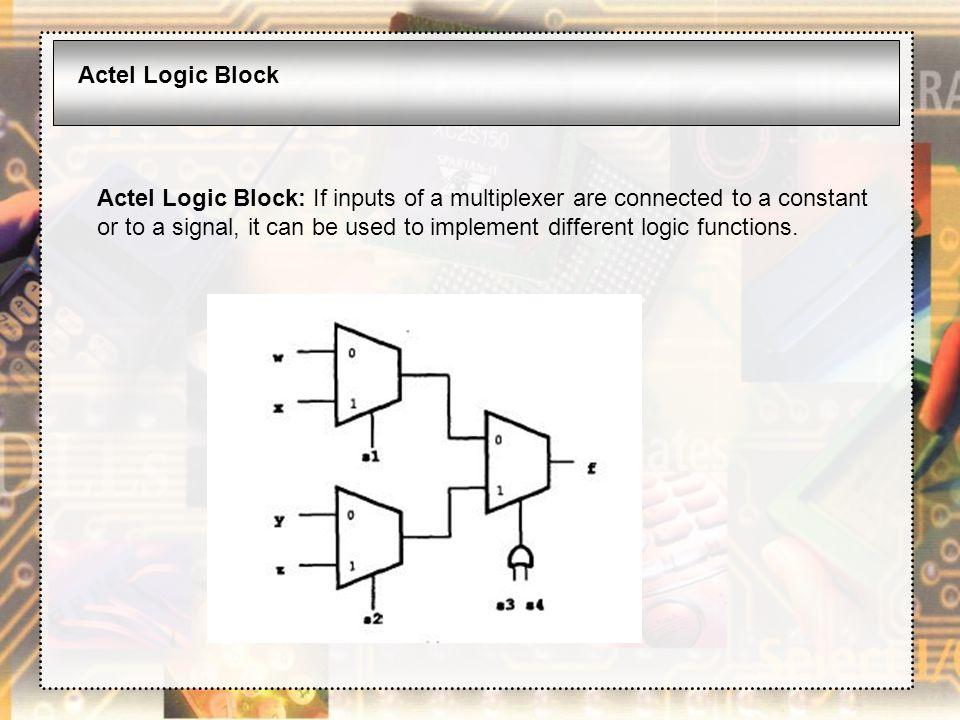 Actel Logic Block