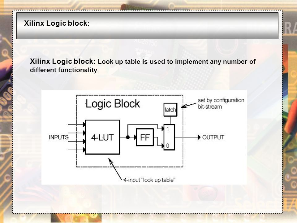 Xilinx Logic block: Xilinx Logic block: Look up table is used to implement any number of different functionality.