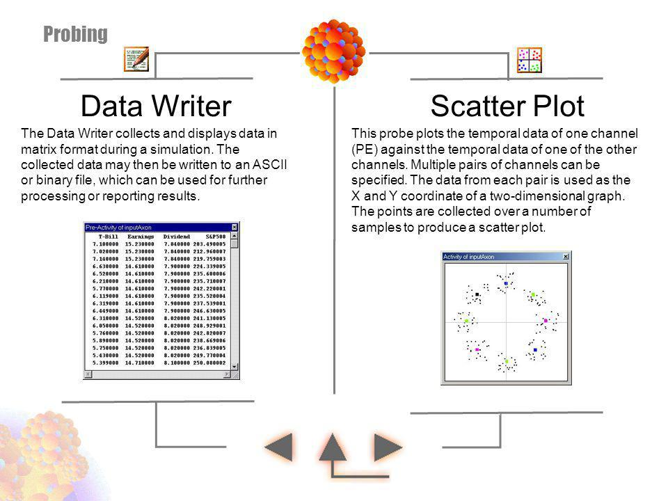 Data Writer Scatter Plot Probing