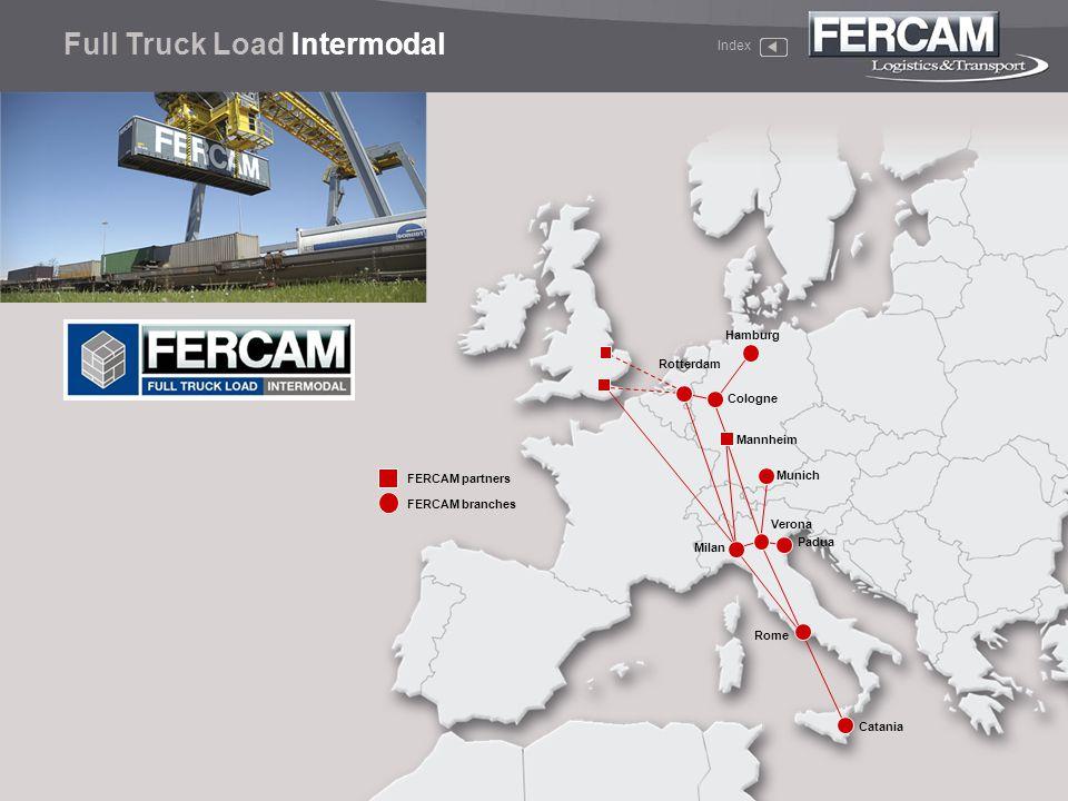 Full Truck Load Intermodal