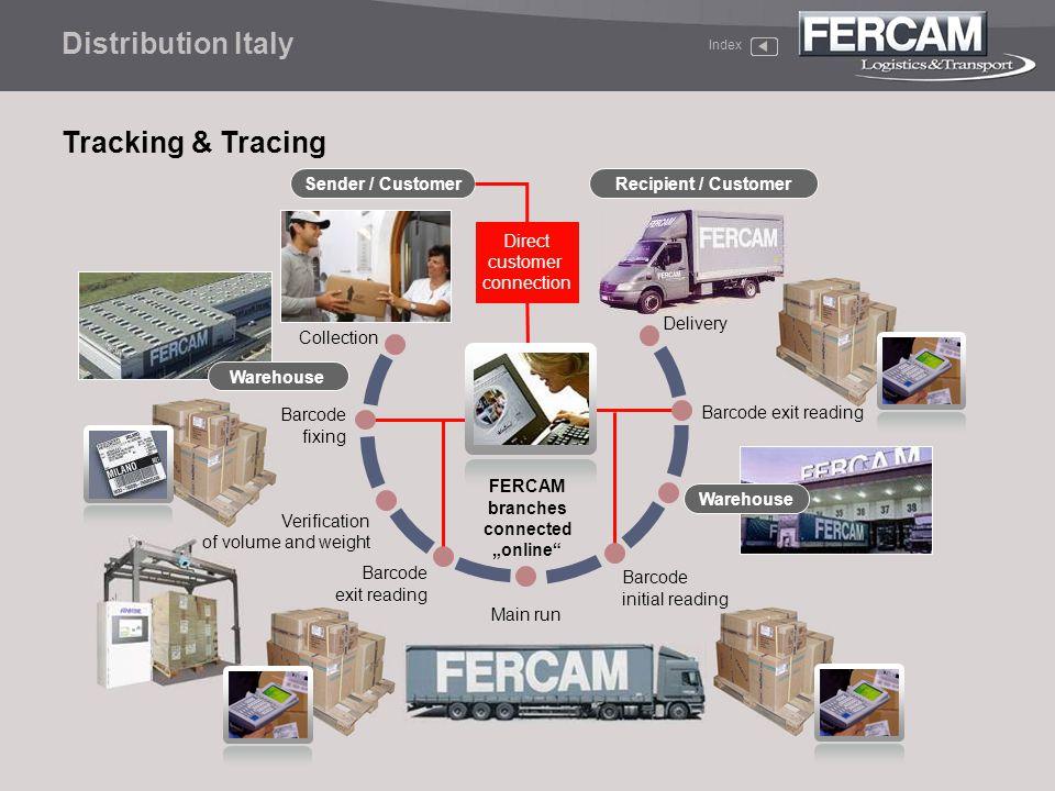 Distribution Italy Tracking & Tracing Sender / Customer