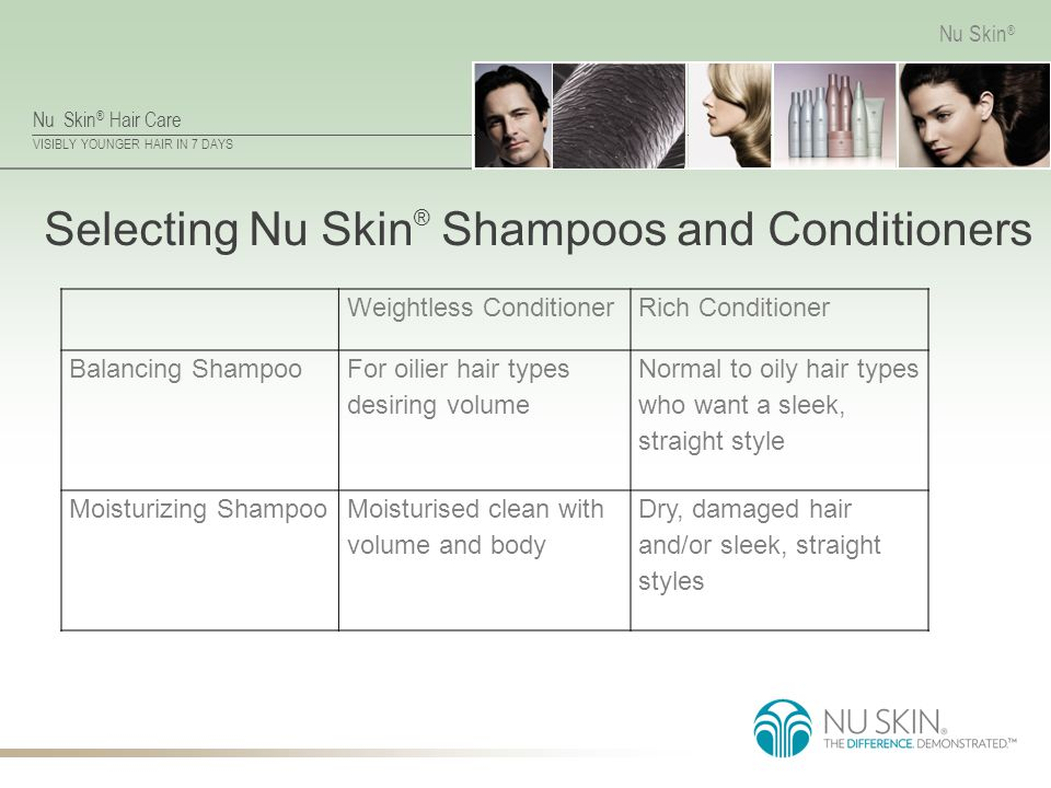 Selecting Nu Skin® Shampoos and Conditioners