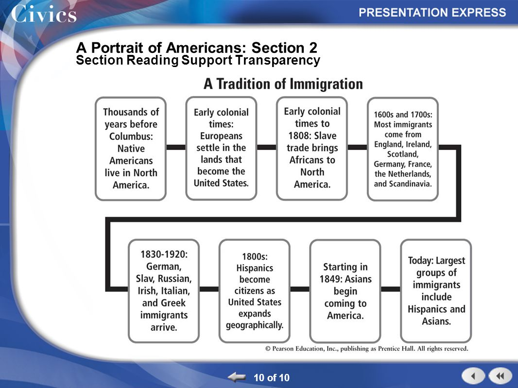 A Portrait of Americans: Section 2