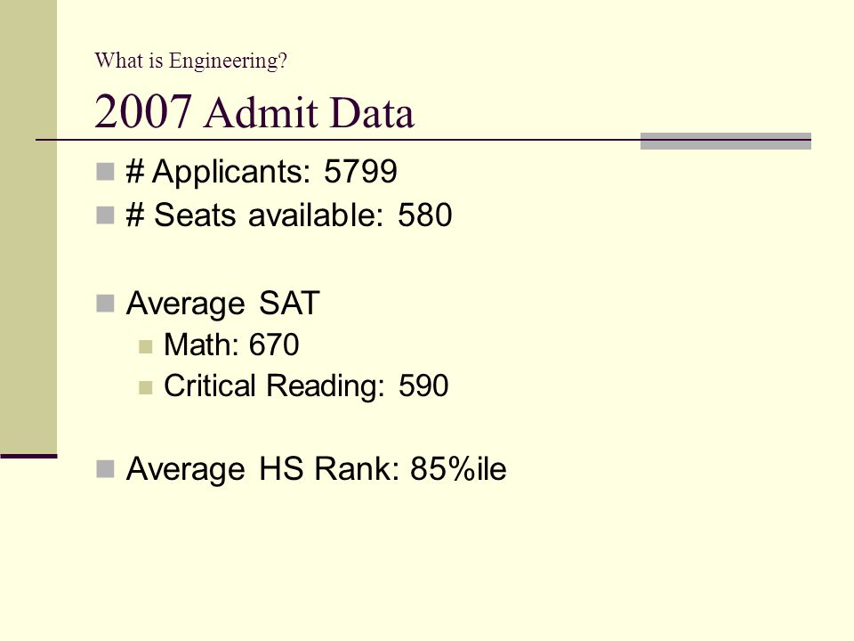 # Applicants: 5799 # Seats available: 580 Average SAT