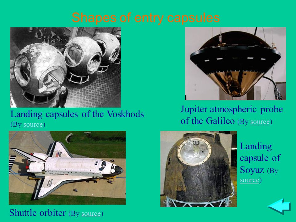 Shapes of entry capsules