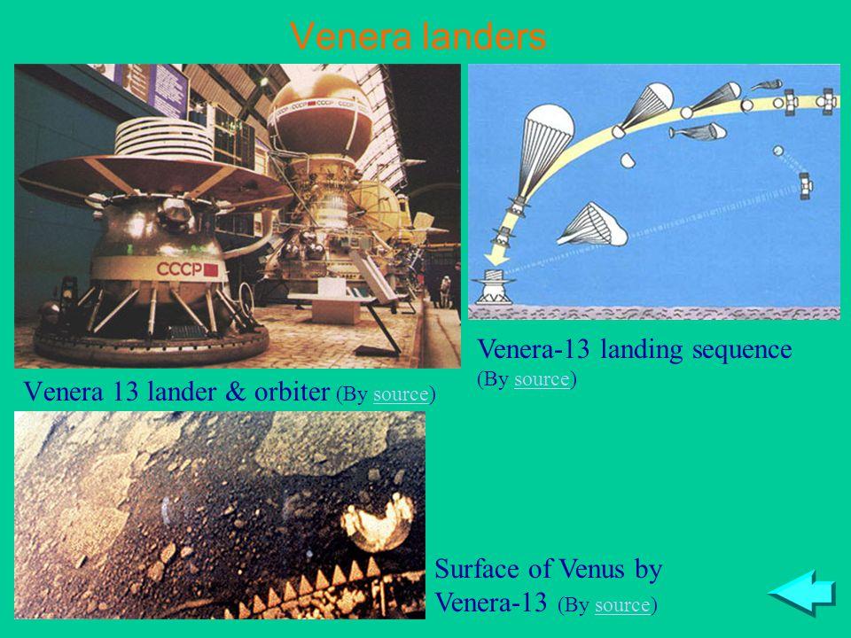 Venera 13 lander & orbiter (By source) (By source)