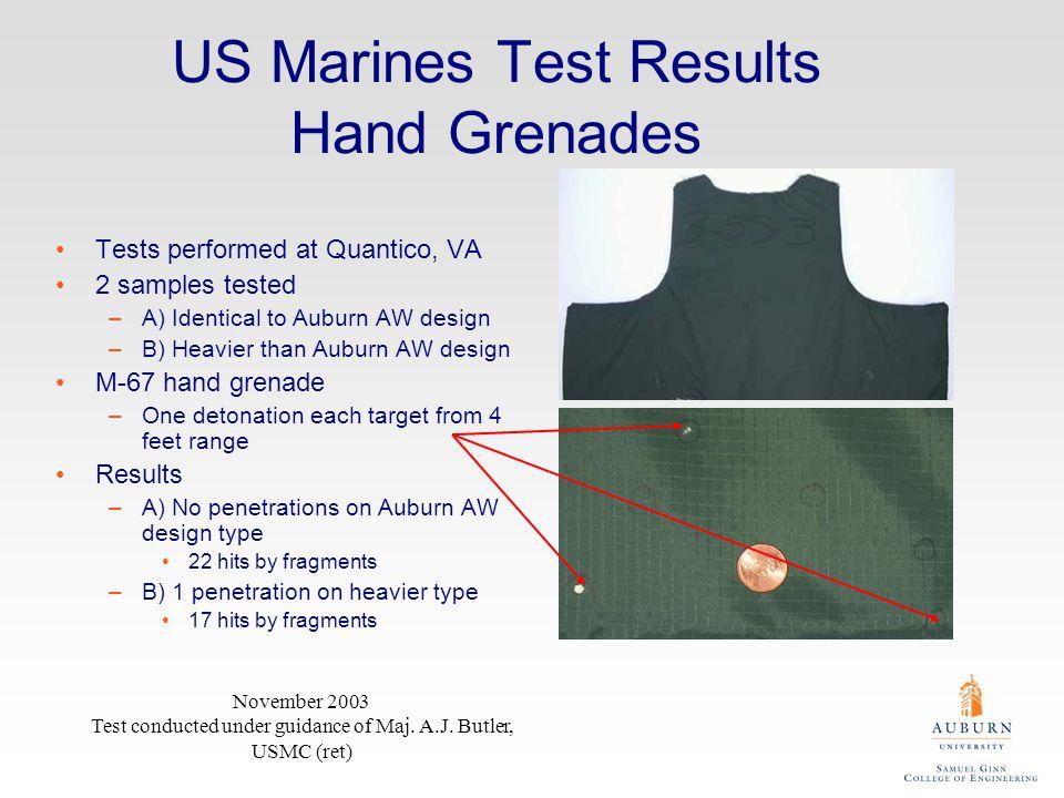 US Marines Test Results Hand Grenades