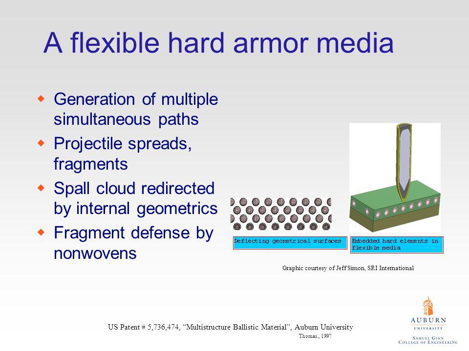 A flexible hard armor media