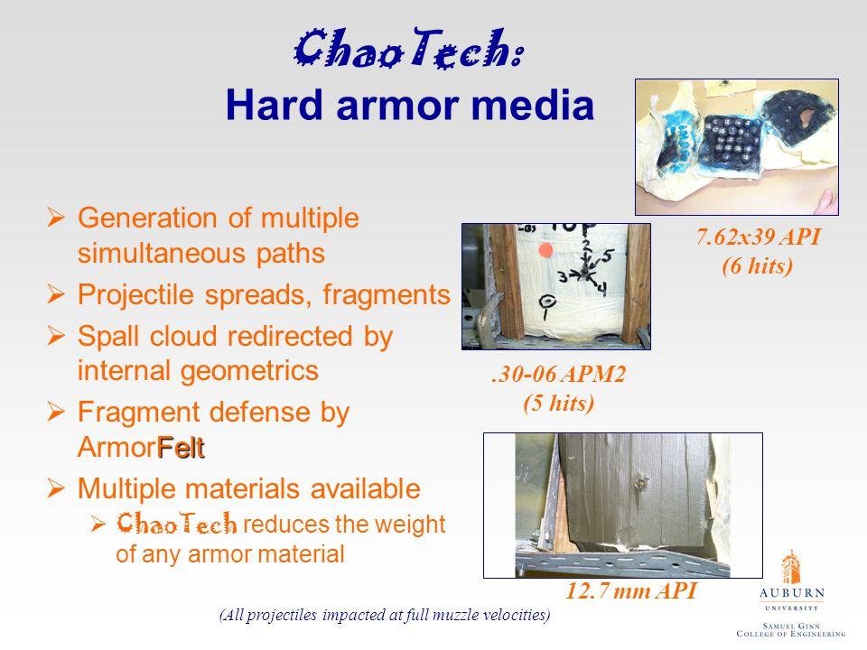 ChaoTech: Hard armor media