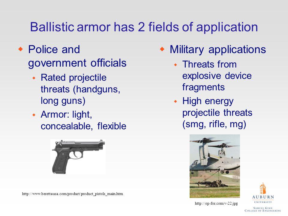 Ballistic armor has 2 fields of application