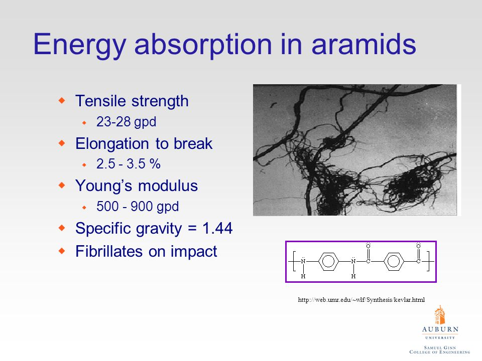 Energy absorption in aramids