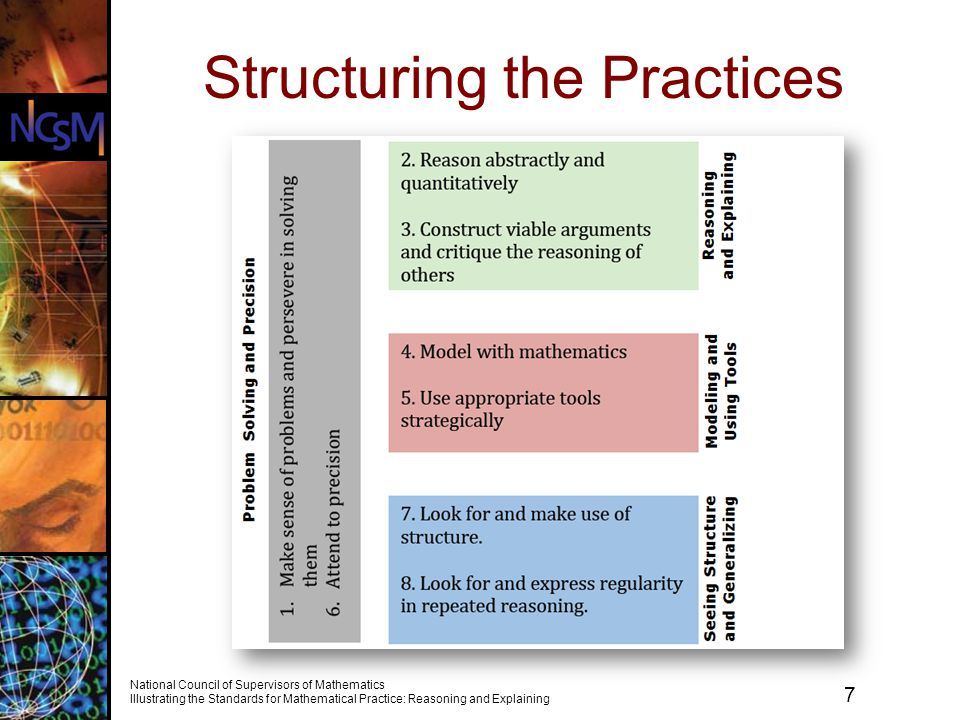 Structuring the Practices