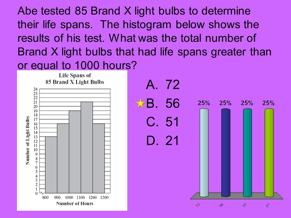 Abe tested 85 Brand X light bulbs to determine their life spans