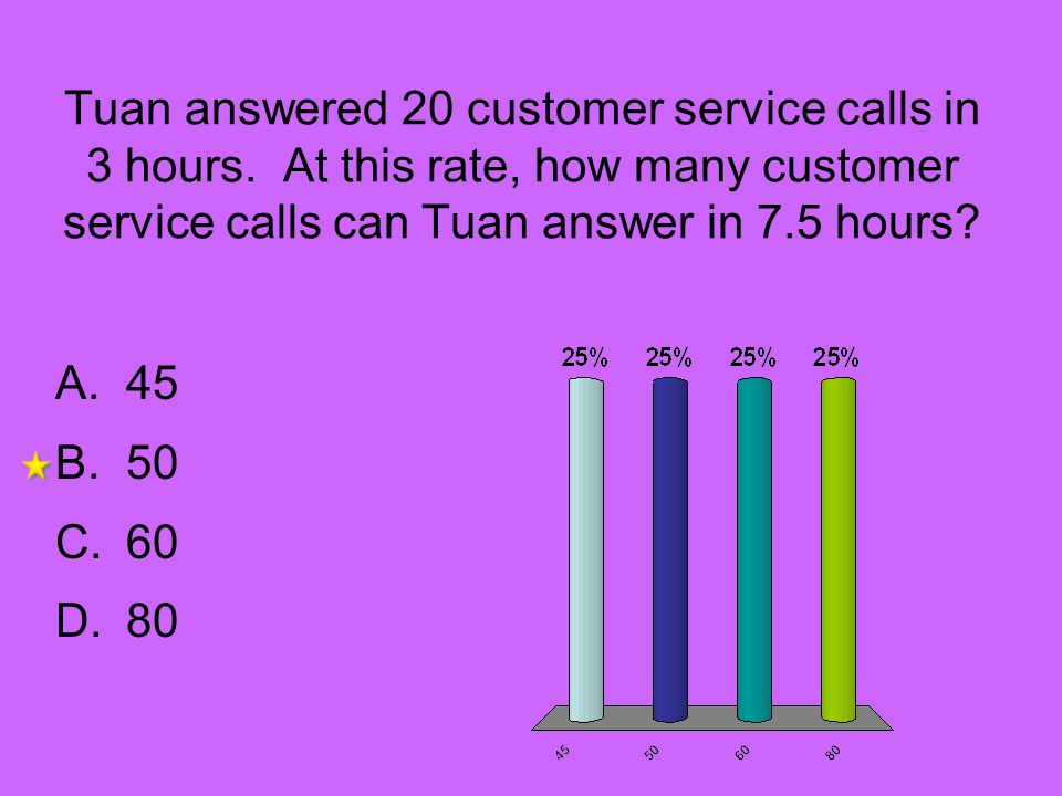 Tuan answered 20 customer service calls in 3 hours