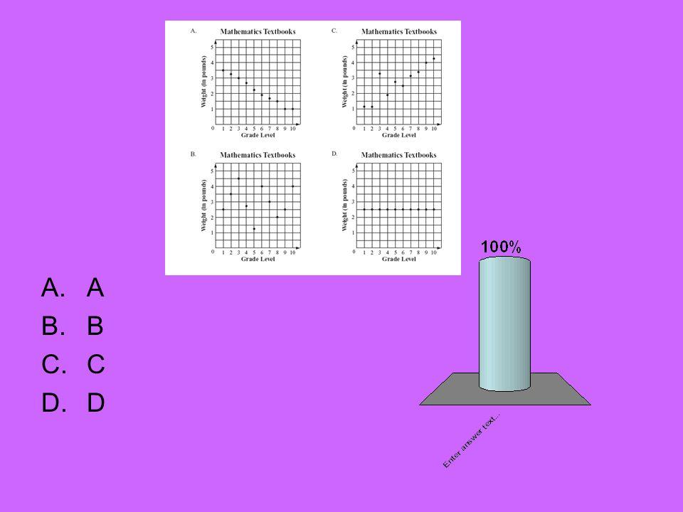 A B C D