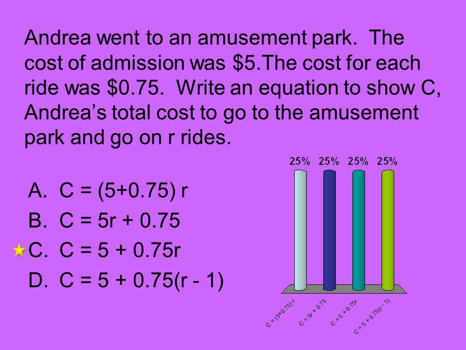 Andrea went to an amusement park. The cost of admission was $5