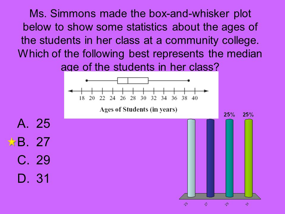 Ms. Simmons made the box-and-whisker plot below to show some statistics about the ages of the students in her class at a community college. Which of the following best represents the median age of the students in her class