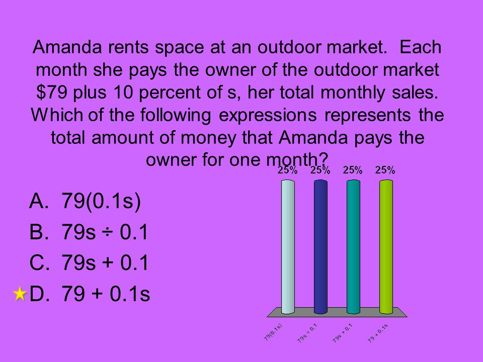 Amanda rents space at an outdoor market