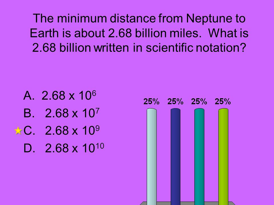The minimum distance from Neptune to Earth is about 2.68 billion miles. What is 2.68 billion written in scientific notation