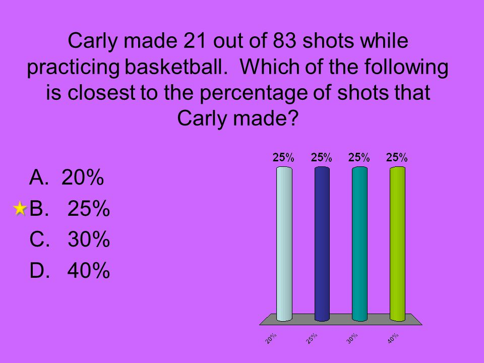 Carly made 21 out of 83 shots while practicing basketball