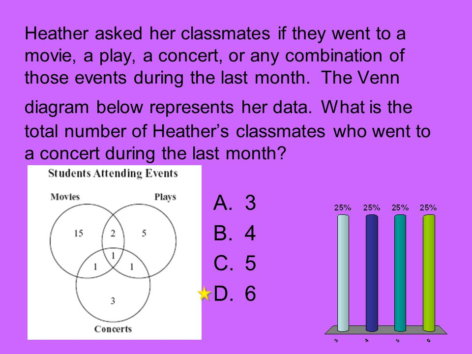 Heather asked her classmates if they went to a movie, a play, a concert, or any combination of those events during the last month. The Venn diagram below represents her data. What is the total number of Heather's classmates who went to a concert during the last month