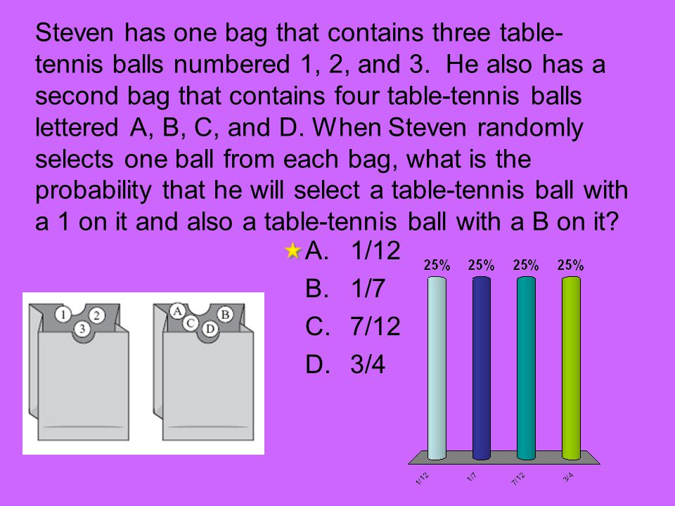 Steven has one bag that contains three table-tennis balls numbered 1, 2, and 3. He also has a second bag that contains four table-tennis balls lettered A, B, C, and D. When Steven randomly selects one ball from each bag, what is the probability that he will select a table-tennis ball with a 1 on it and also a table-tennis ball with a B on it